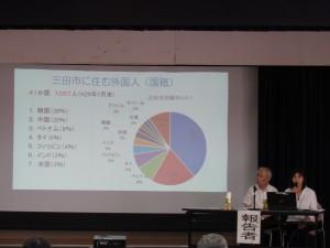 三田市在住の外国籍の方の現状