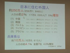 日本の外国籍の方の現状